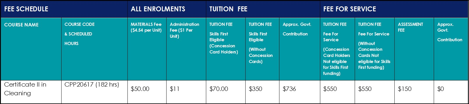 2018 04 06 Vocational course fee table